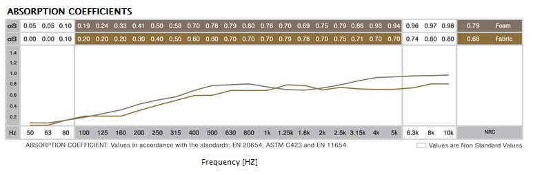 jocavi babs absorption data