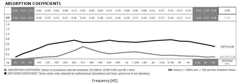 jocavi coralreef absorption data