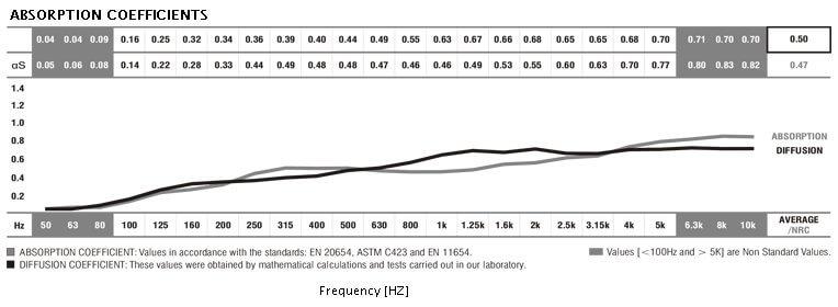 cubefusor acoustic data