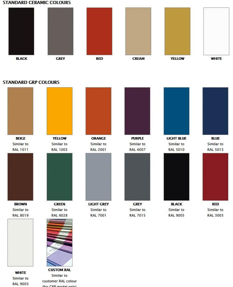 ceraflector colours