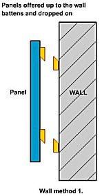 fabric covered fibreglass acoustic panels split batten fixings