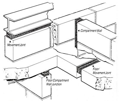 intumescent expansion foam