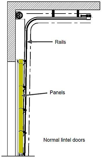 sectional view of the acoustic roller door