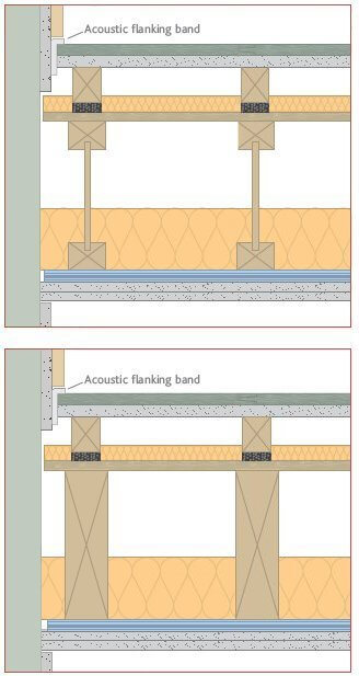 EcoCheck Deep Batten system is designed to reduce sound transmission through timber floors within a timber framed structure.