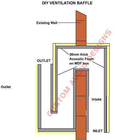 diy soundproofing airflow baffle 1