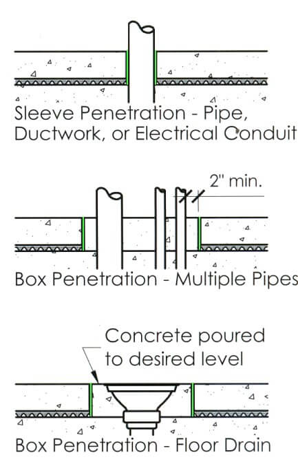 gm ff penetration details for pipes and services