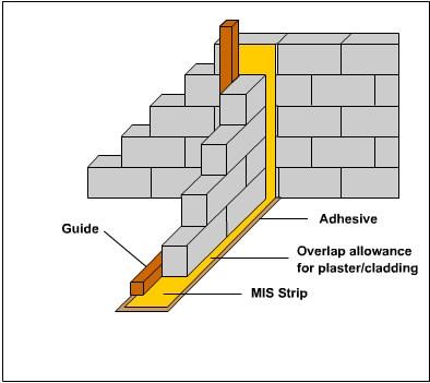 acoustic masonry isolation strip