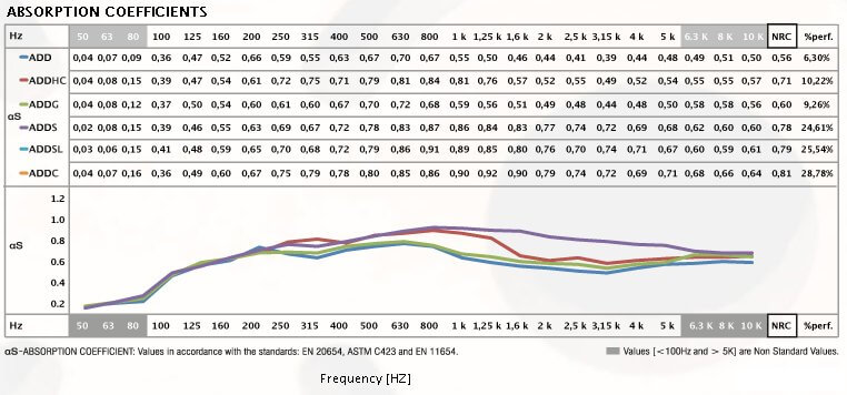 jocavi addsorb absorption data