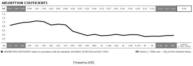joacvi round basscorner acoustic data