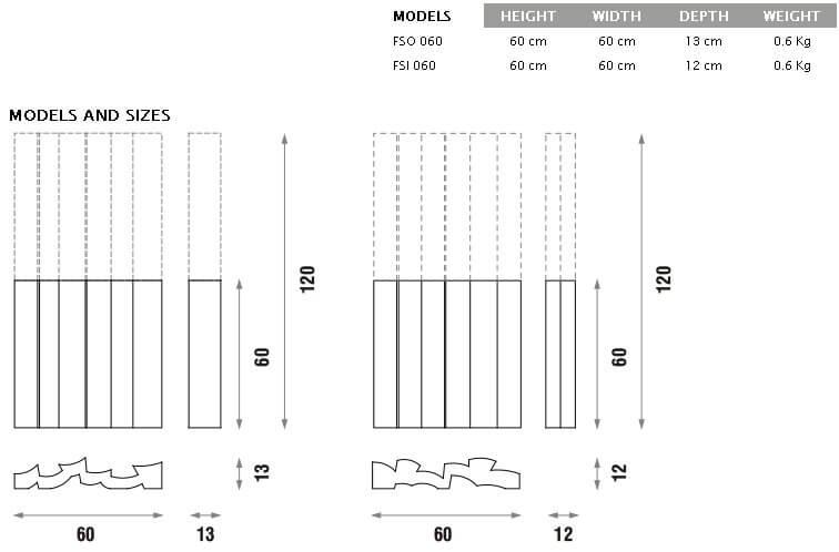 jocavi foamsorb isometric drawing