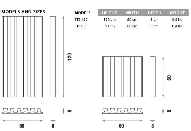 Jocavi Acoustic profiled foam absorber panel technical drawing detail