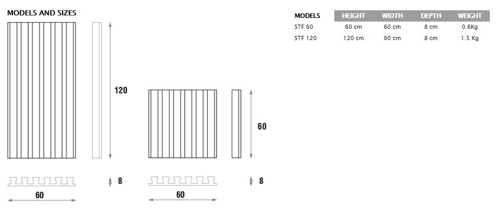 Jocavi Stripefuser acoustic diffusion panel technical drawing detail