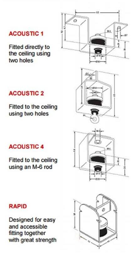Akustik mounts A