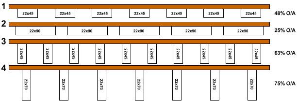 timber slat configuration options