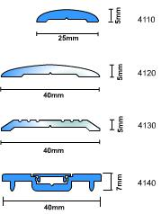 acoustic seal thresholds