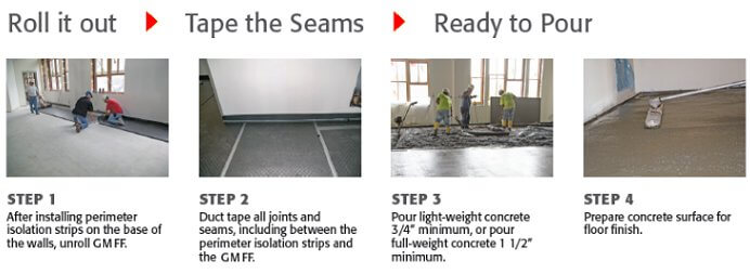 gm ff installation steps