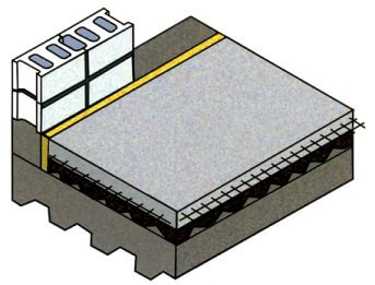 gm ff cross section showing edge detail perimeter isolation strip