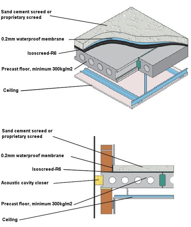 isoscreed rubber installed under a floating screed for acoustic impact reduction