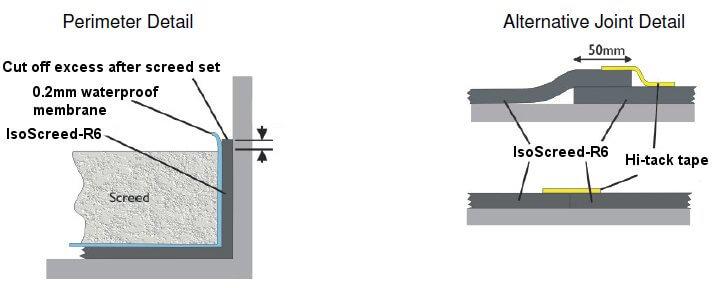isoscred rubber edge perimeter isolation detail