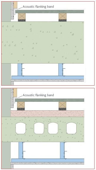 The Isocheck shallow batten system is designed to reduce sound transmission through a concrete structural sub-floor and consists of a layer of 13mm LRC foam bonded to a softwood batten.
